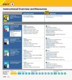 Literature into grade 7 English book answer key unit 4