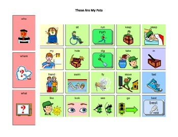 Litter Critters - These Are My Pets Core Word Manual Board