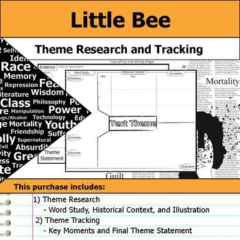 Little Bee (The Other Hand) - Theme Tracking Notes Etymology & Research