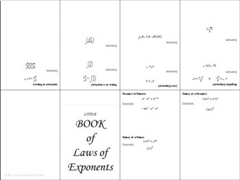 Little Book of Laws of Exponents