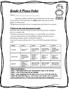 Operations with Decimals Pizza Order
