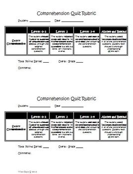 Little House in the Big Woods Reading Comprehension Quiz, Key, Rubric