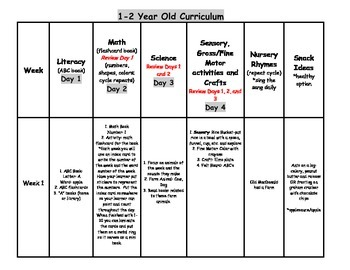 Little Learners 26 Week Curriculum: 1-2 Year Olds