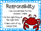 Little Mermaid Classroom: Character Trait Posters