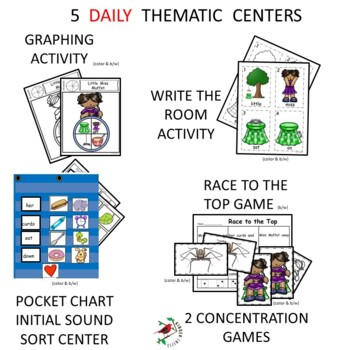 LITTLE MISS MUFFET NURSERY RHYME CENTERS FOR EMERGENT READERS