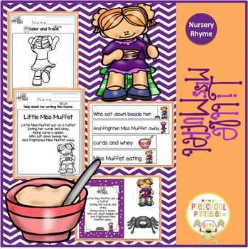 Little Miss Muffet Nursery Rhyme