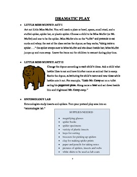 Little Miss Muffet Thematic Curriculum for Early Childhood