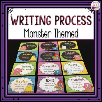 Writing Process Posters (Monster Themed)