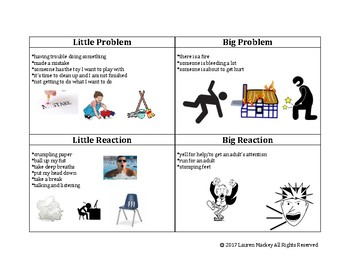 Little Problem or Big Problem Visual Chart