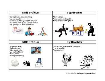 Little Problem or Big Problem Visual Chart