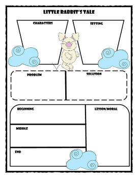 Little Rabbit's Tale Story Map - Graphic Organizer