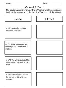 Little Rabbit's Tale 1st grade Supplemental for Journey's Unit 4 Lesson 20