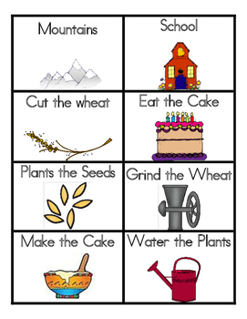 Little Red Hen Character, Setting, Events Cards