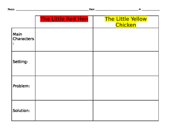 Little Red Hen & Little Yellow Chicken Comparison