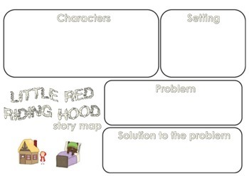Little Red Riding Hood Story Map Fairytales