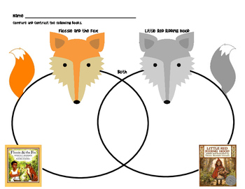 Little Red Riding Hood and Flosie the Fox Comparasion