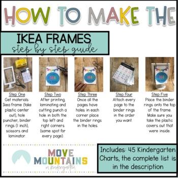 Little Table Flip Book for Ikea Frame- GROWING BUNDLE