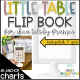 Anchor Charts for Ikea Frame