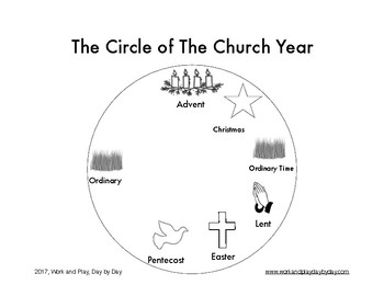 Liturgical Timeline- Circle of the Church Year