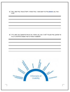 Liveability Introduction (Australian Curriculum)
