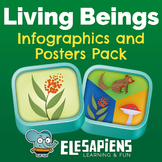 Living Beings Infographics and Poster Bundle