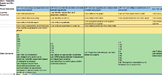 Living Environment Learning Targets - Standards Based Grading - NYS