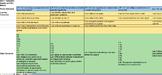 Living Environment Learning Targets - Standards Based Grad