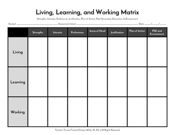 Living, Learning, and Working Matrix {Summarizing Transition Assessment Results}