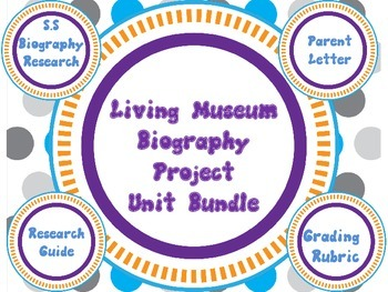 Living Museum Biography Research Project