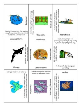 Living/ Non-Living Parts of the Ecosystem;Changes to Ecosystems 3x3 Review Garme