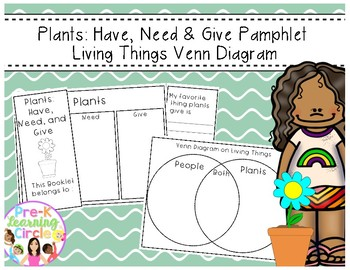 Living non living things pamphlet on plants have need give living non living things pamphlet on plants have need givevenn diagram ccuart Choice Image