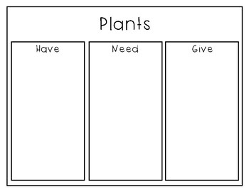 Living & Non-Living Things (Pamphlet on Plants: Have, Need, & Give/Venn Diagram)