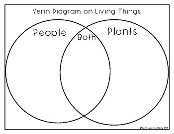 Living non living things pamphlet on plants have need give living non living things pamphlet on plants have need givevenn diagram ccuart