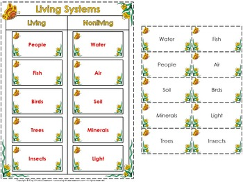 Living Systems Interactive Notebook BUNDLE - Living Organisms and Surroundings
