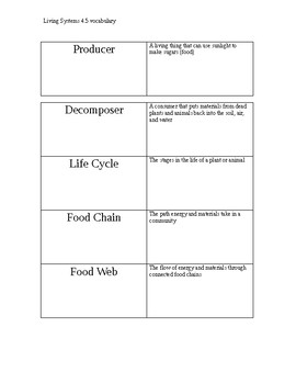 Living Systems Vocab Match or Flashcards