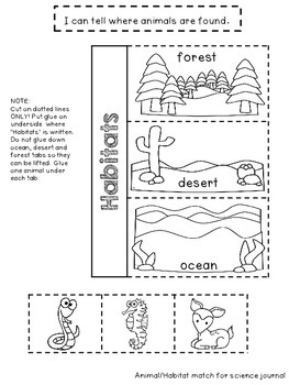 Living Things: An Early Childhood Science Unit