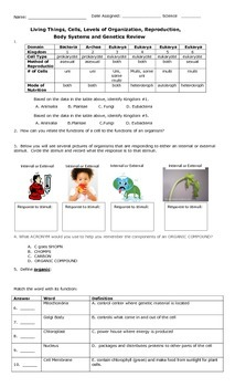 Living Things, Cells, Levels of Organization, Reproduction, Body  and Genetics