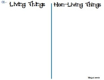 Living Things, Non Living Things, Classify