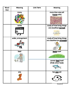 Living Things Root Word Parts