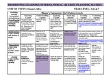 Living Things- animal adaptations unit plan across all cur
