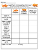 Living and Non-Living: Goldfish VS. Goldfish Cracker Full Packet