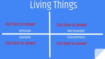 Living and Non Living Things - Digital Resource