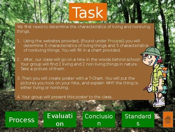 Living and Nonliving Interactive Webquest