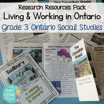 Living and Working in Ontario Research Resources- Grade 3 Ontario Social Studies