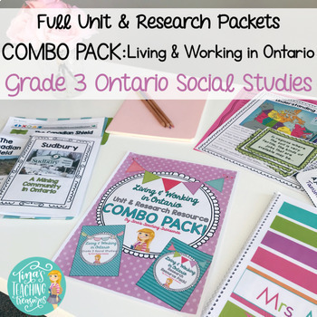 Living and Working in Ontario Grade 3 Unit & Research Resource Combo Pack Bundle