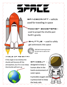 Living in Space Anchor Chart