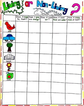 Living or Non-Living Anchor Chart FREEBIE