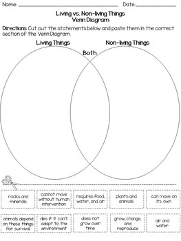 Living vs non living things venn diagram by deanne may tpt living vs non living things venn diagram ccuart Choice Image