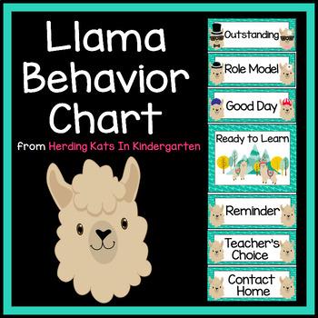 Llama Behavior Clip Chart