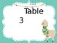 Llama Small Group/Table Group Displays
